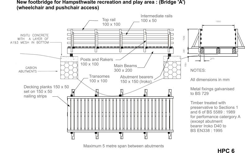Design Of Bridge Foundation Pdf